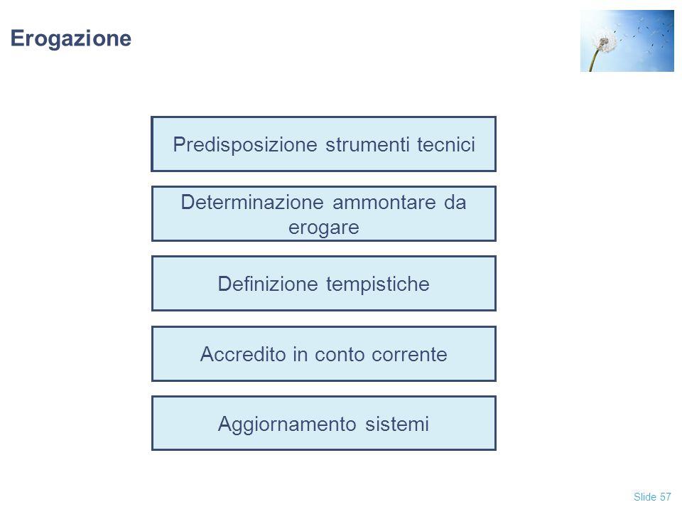 Erogazione Predisposizione strumenti tecnici