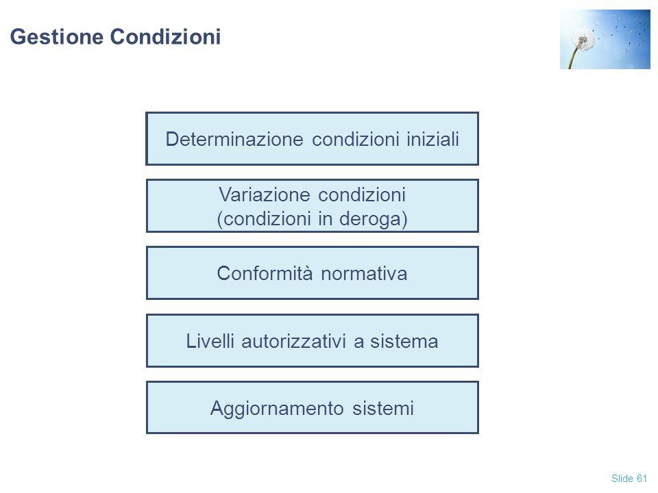 Gestione Condizioni Determinazione condizioni iniziali