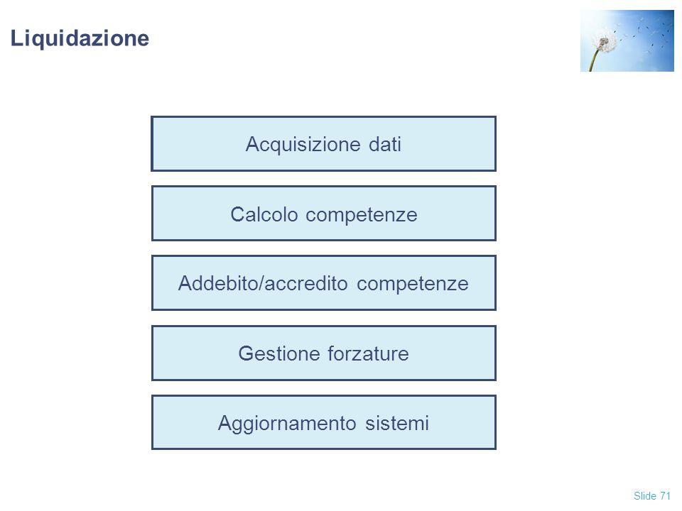 Liquidazione Acquisizione dati Calcolo competenze
