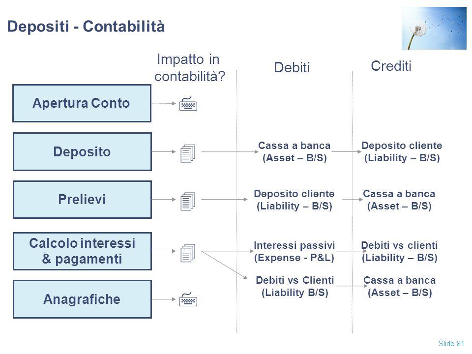 Depositi - Contabilità
