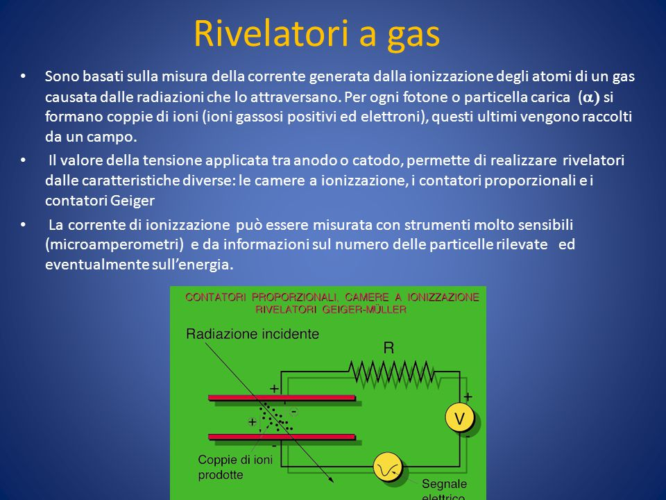 Rivelatori a gas