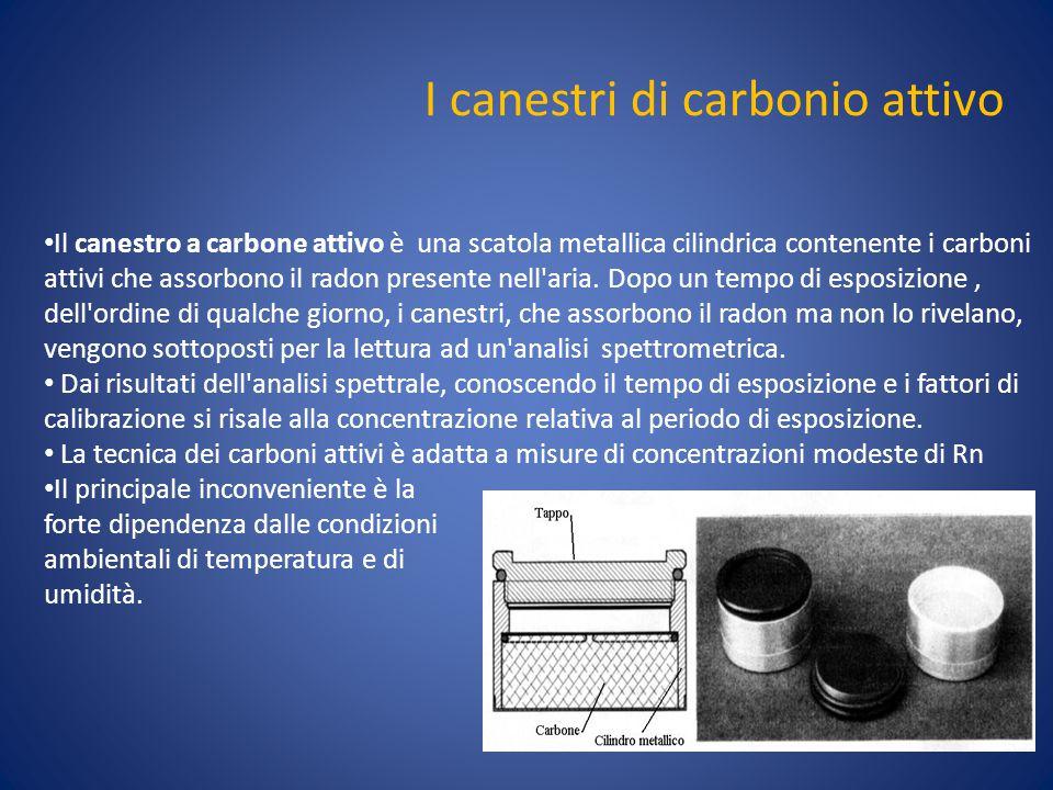 I canestri di carbonio attivo