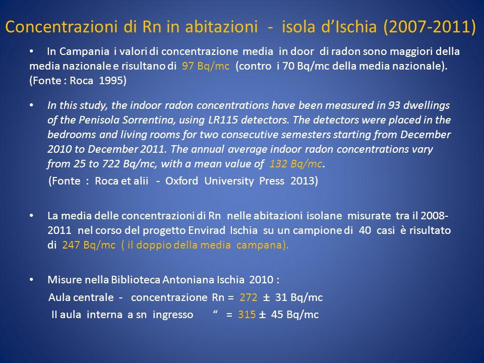 Concentrazioni di Rn in abitazioni - isola d'Ischia (2007-2011)