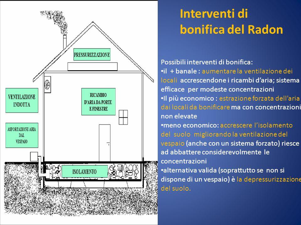 Interventi di bonifica del Radon