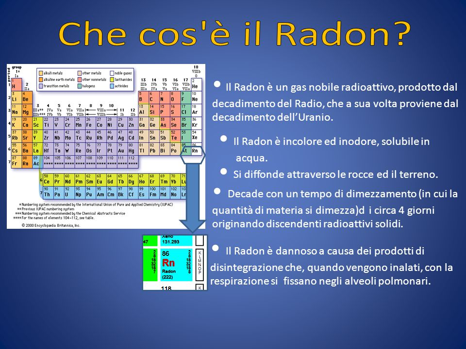 Che cos è il Radon