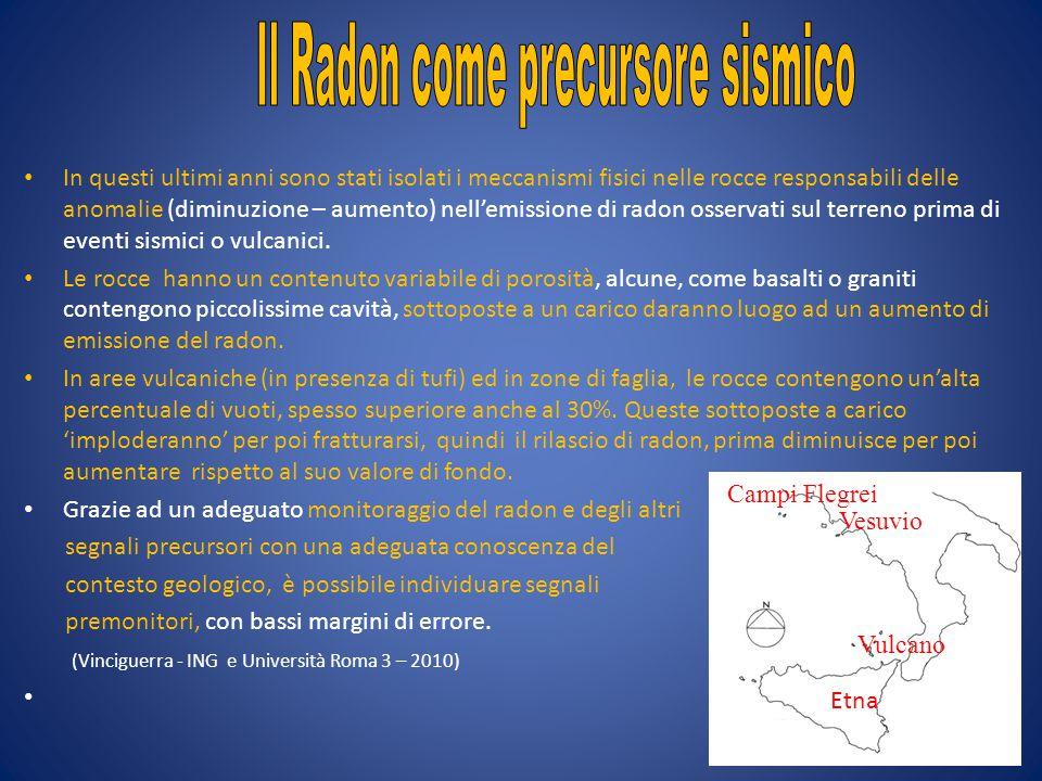 Il Radon come precursore sismico