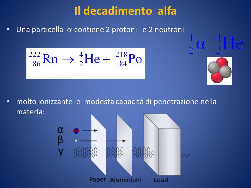 Il decadimento alfa Una particella  contiene 2 protoni e 2 neutroni