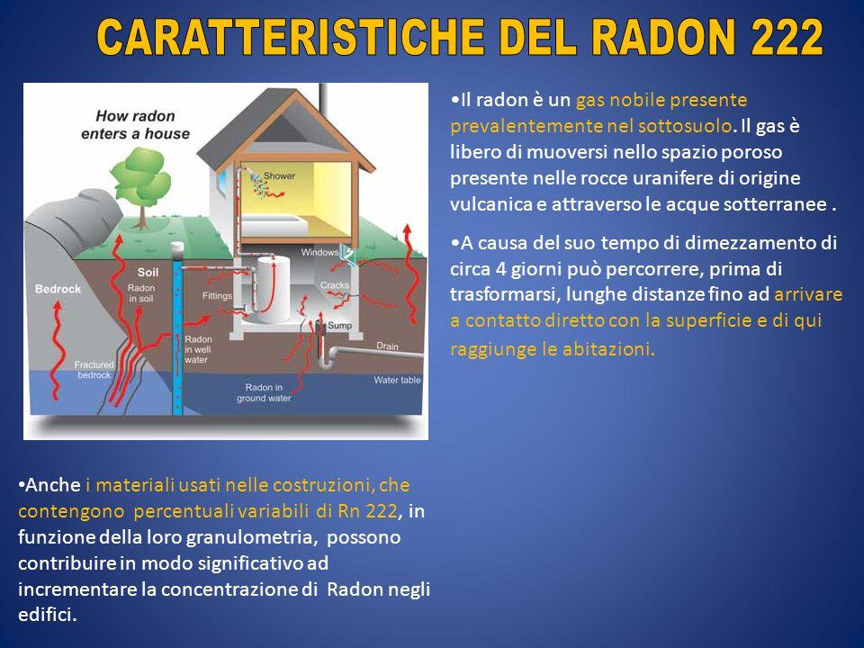 CARATTERISTICHE DEL RADON 222