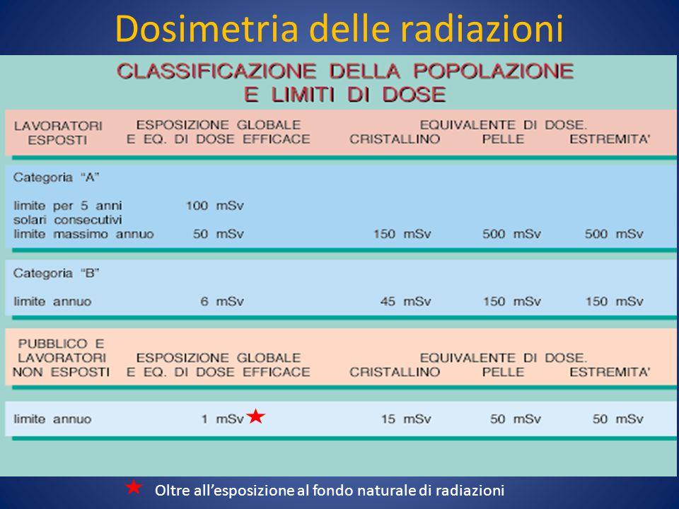 Dosimetria delle radiazioni