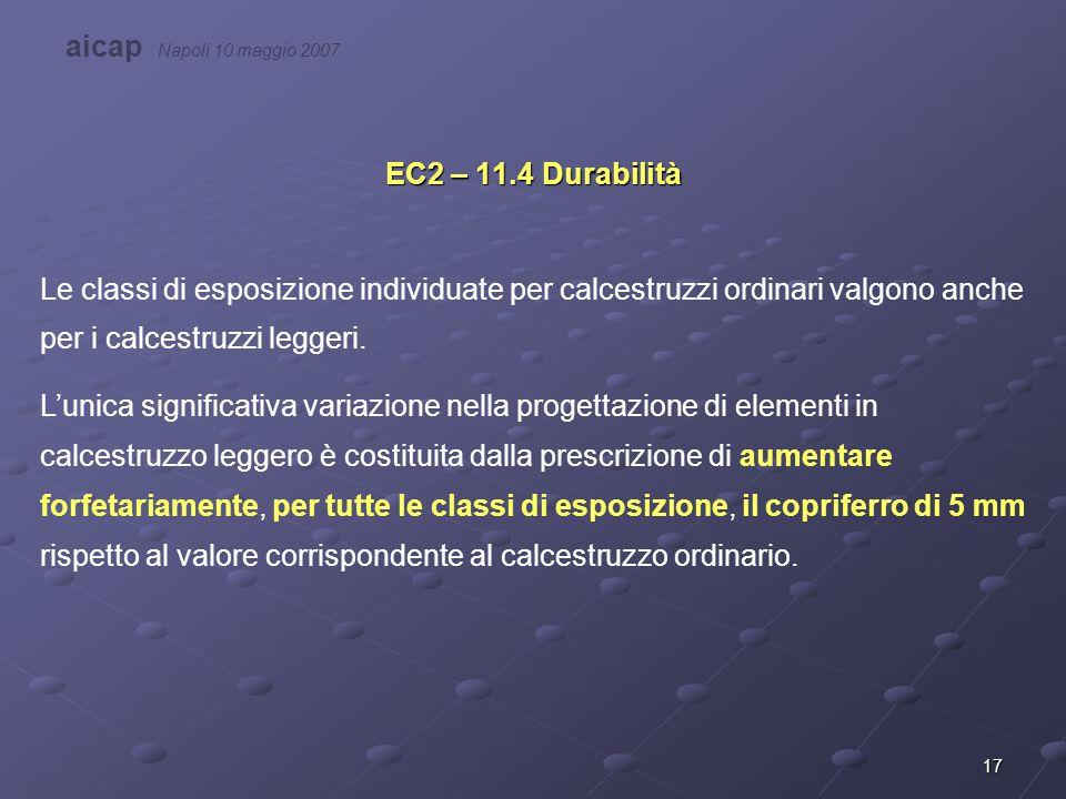 aicap Napoli 10 maggio 2007 EC2 – 11.4 Durabilità.