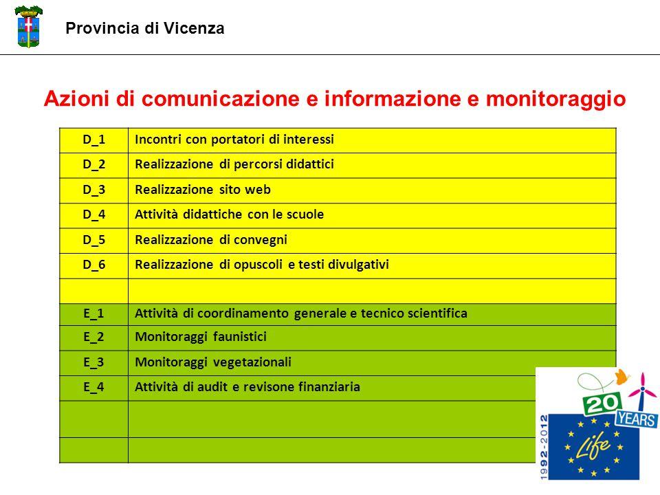 Azioni di comunicazione e informazione e monitoraggio