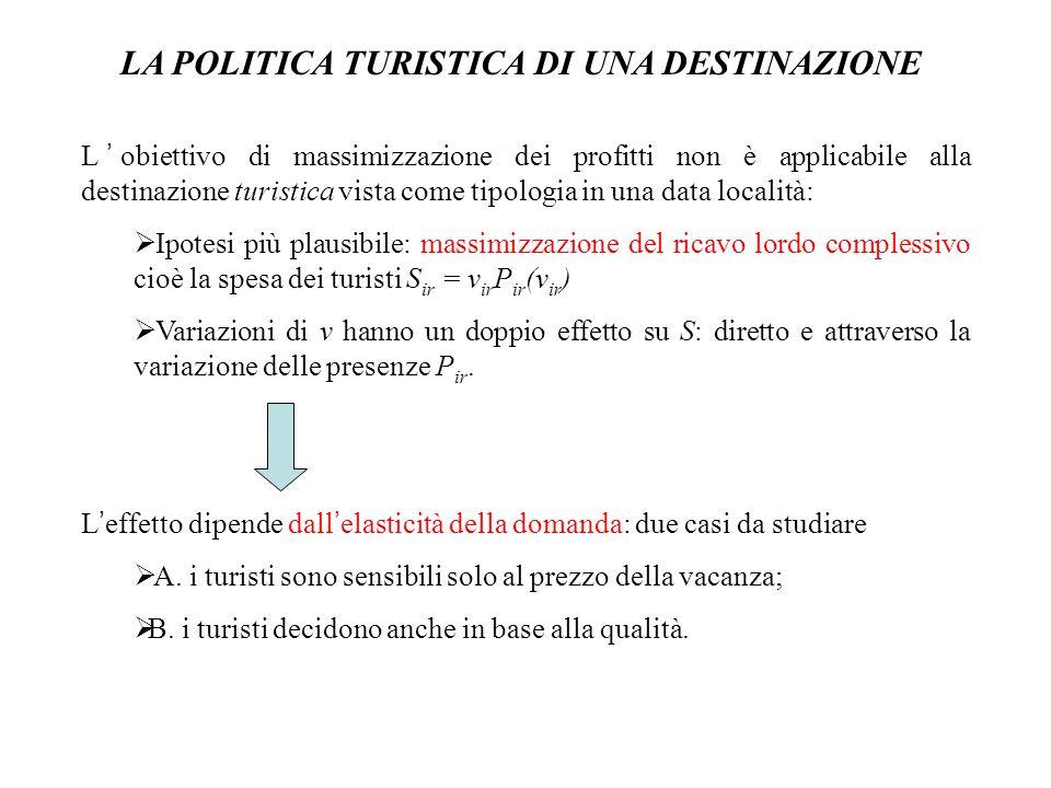 LA POLITICA TURISTICA DI UNA DESTINAZIONE