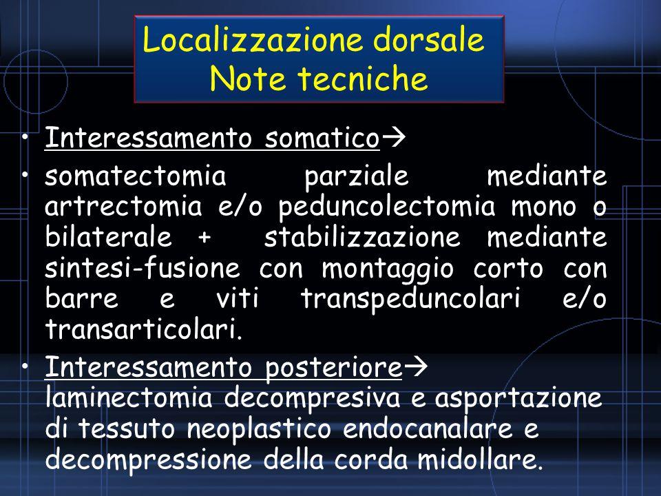 Localizzazione dorsale