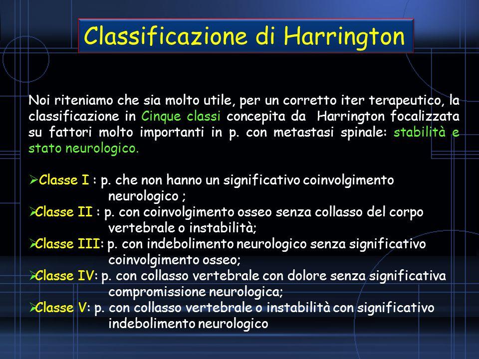 Classificazione di Harrington