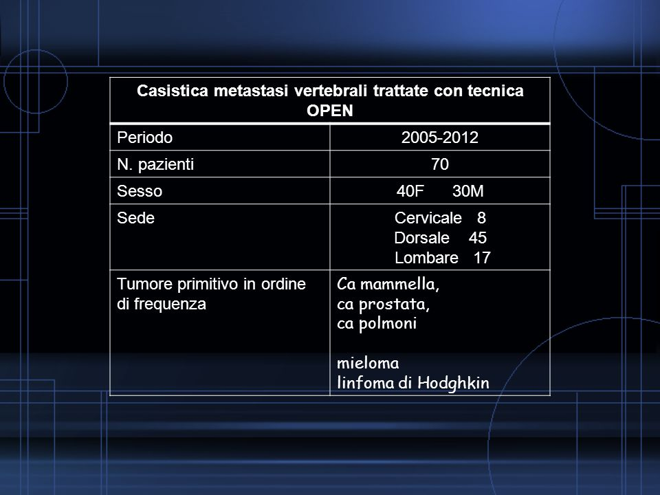 Casistica metastasi vertebrali trattate con tecnica OPEN