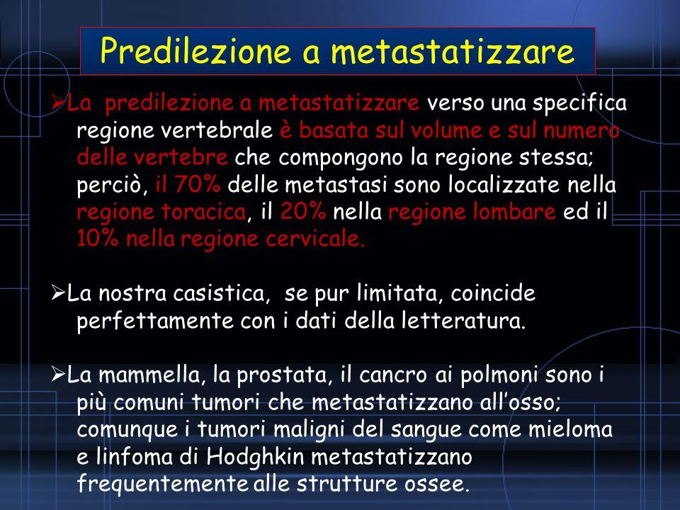 Predilezione a metastatizzare