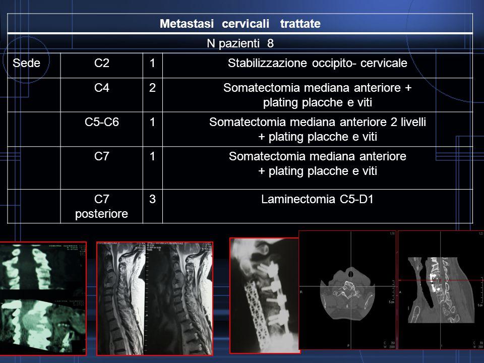 Metastasi cervicali trattate