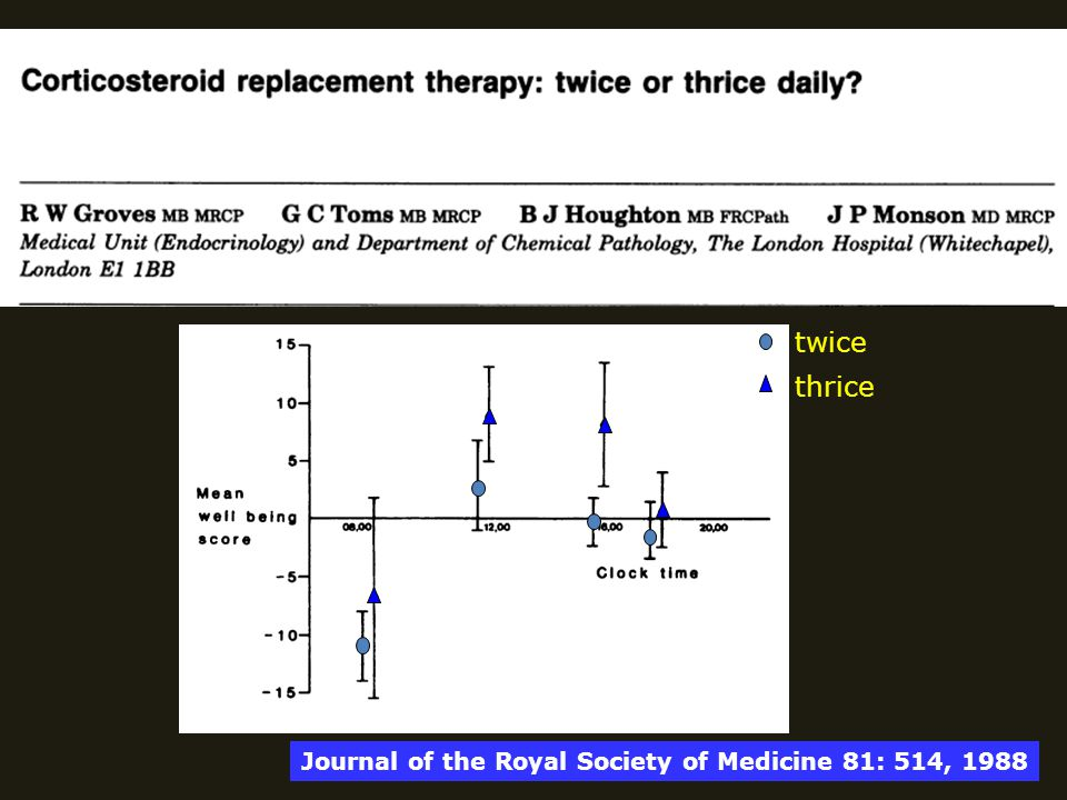 twice thrice Journal of the Royal Society of Medicine 81: 514, 1988