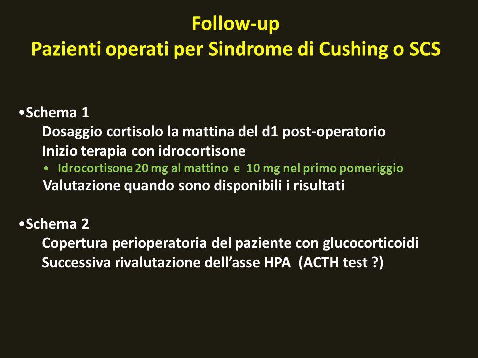 Follow-up Pazienti operati per Sindrome di Cushing o SCS