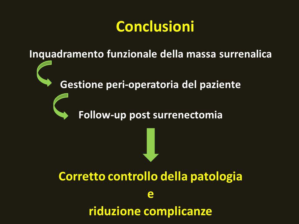 Inquadramento funzionale della massa surrenalica