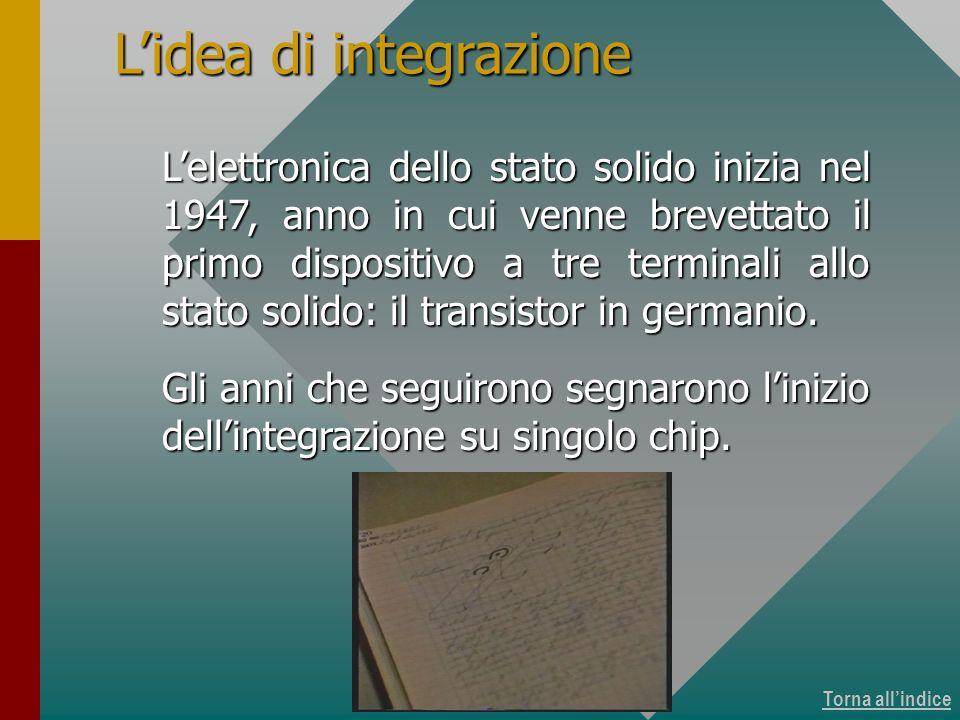 L'idea di integrazione 1 di 2