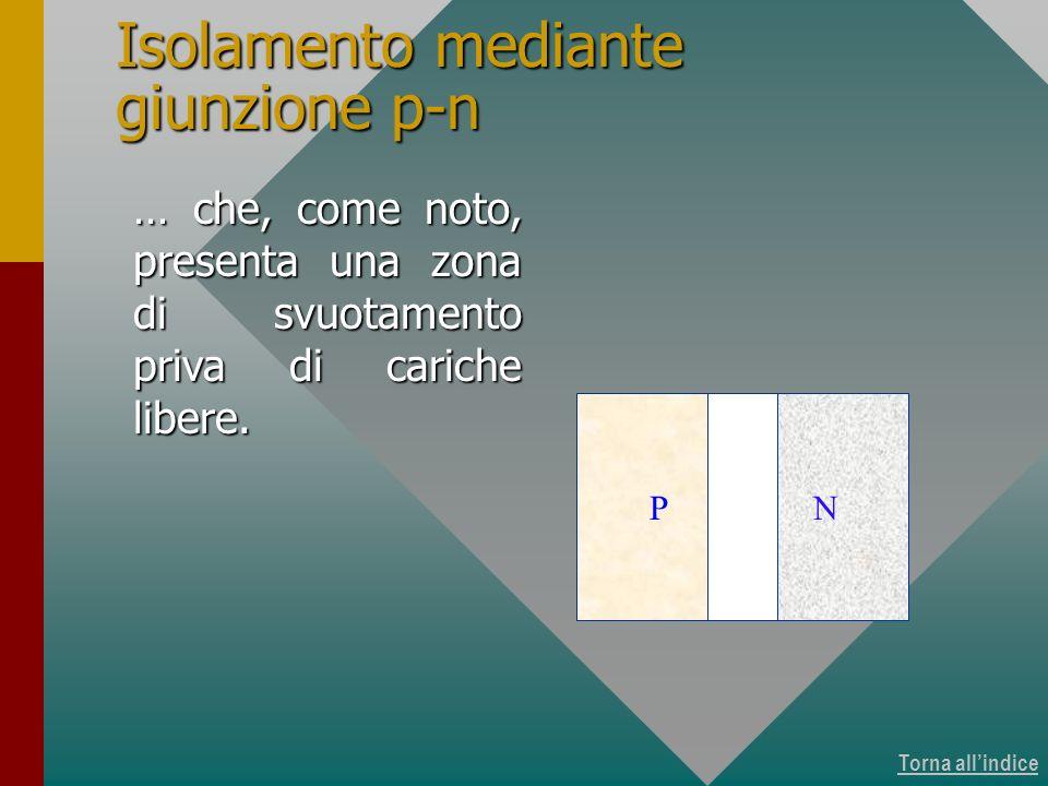 Isolamento mediante giunzione p-n 2 di 2