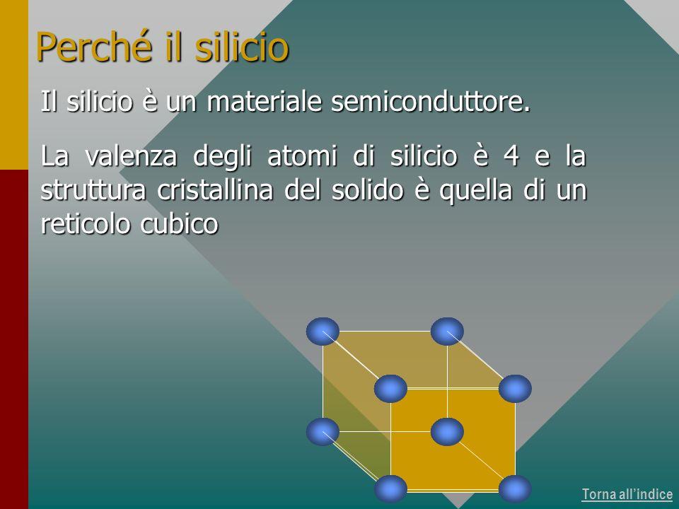 Perché il silicio 1 di 3 Perché il silicio