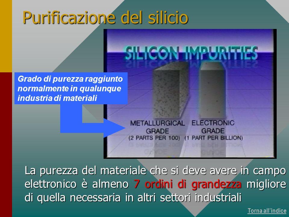Purificazione del silicio 4 di 16
