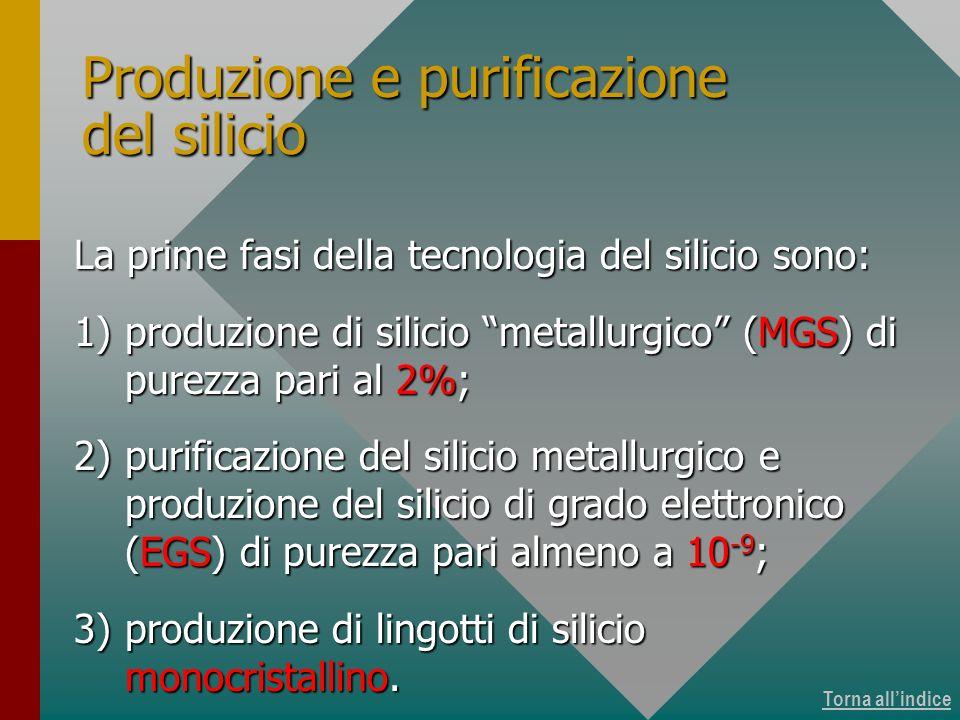 Purificazione del silicio 5 di 16