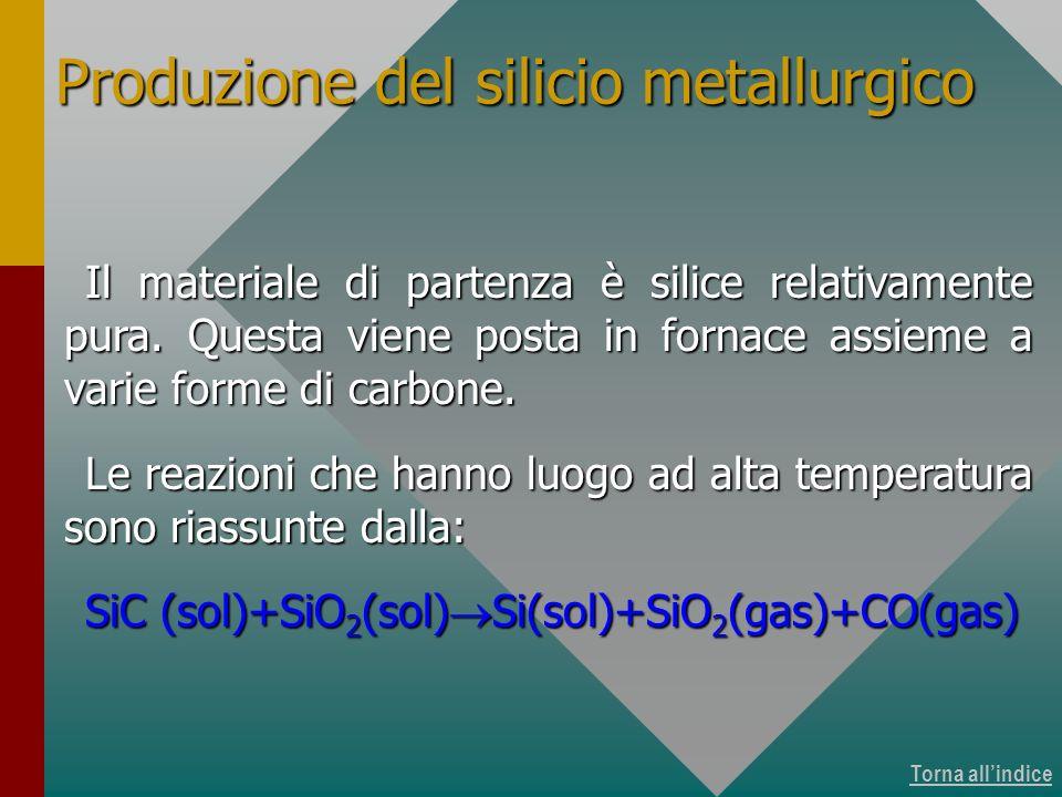 Purificazione del silicio 6 di 16