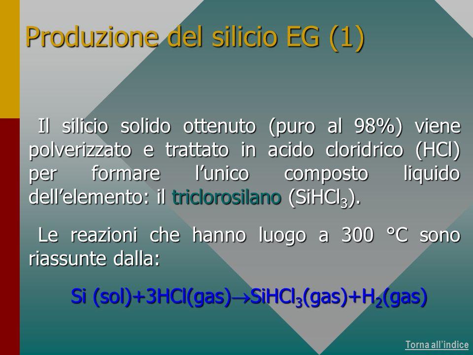 Purificazione del silicio 7 di 16