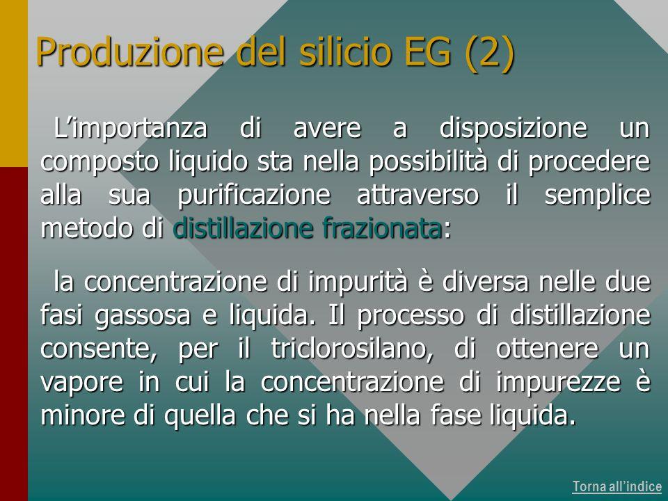 Purificazione del silicio 9 di 16