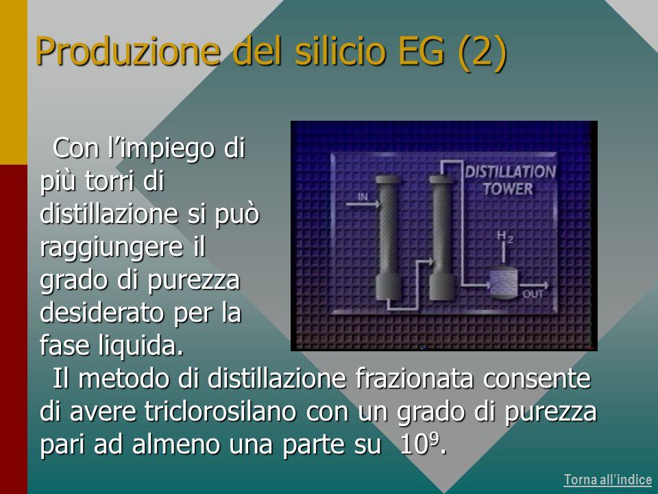 Purificazione del silicio 10 di 16