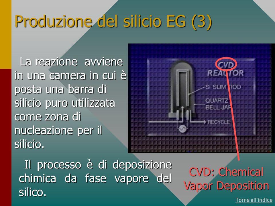 Purificazione del silicio 12 di 16