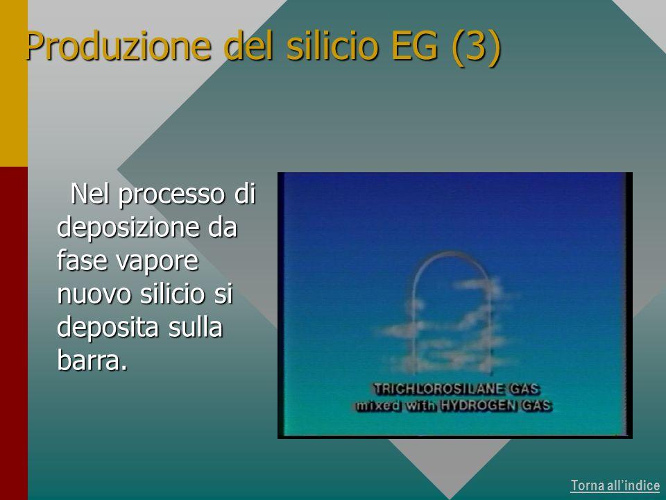 Purificazione del silicio 13 di 16
