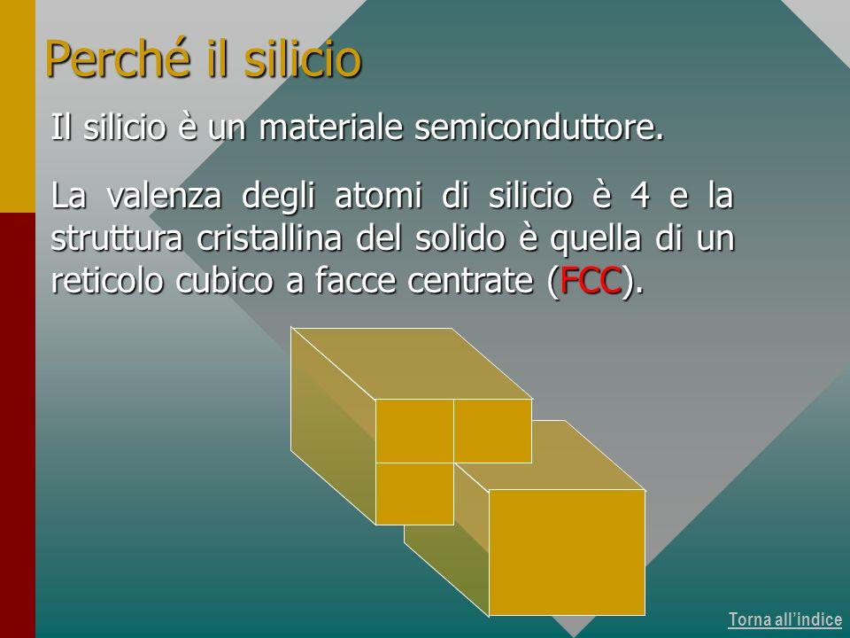 Perché il silicio 2 di 3 Perché il silicio