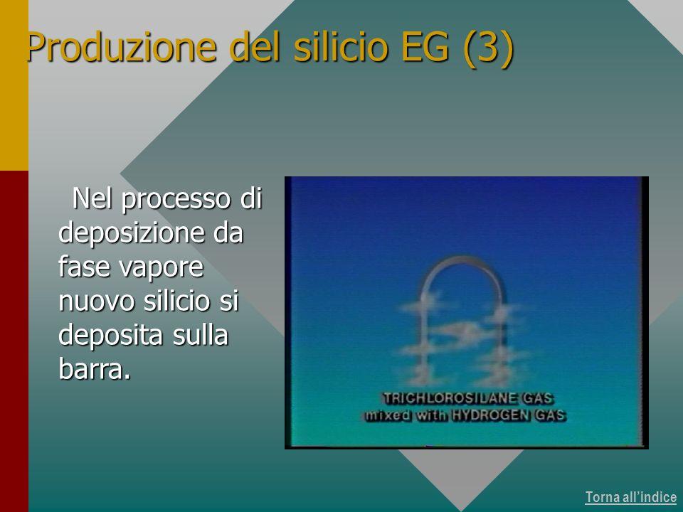 Purificazione del silicio 14 di 16