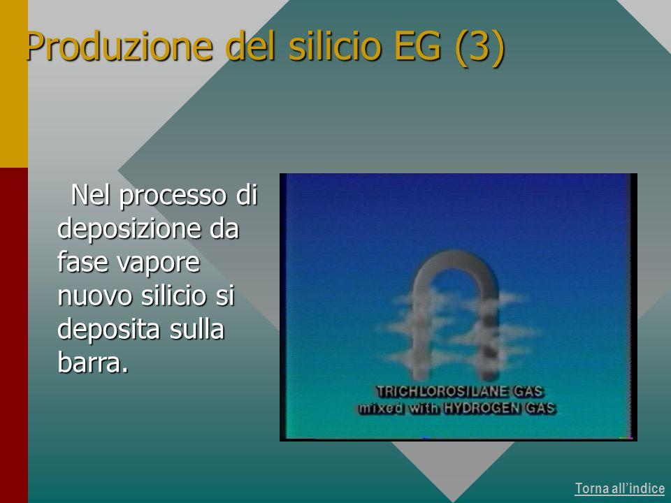 Purificazione del silicio 15 di 16