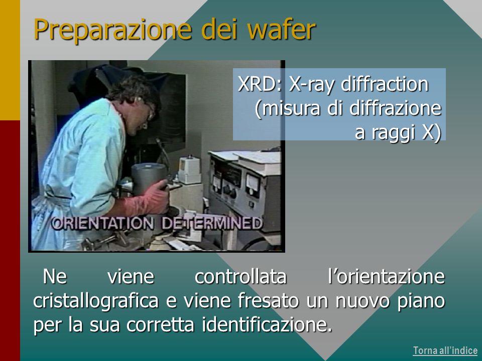 Produzione dei wafer 6 di 15