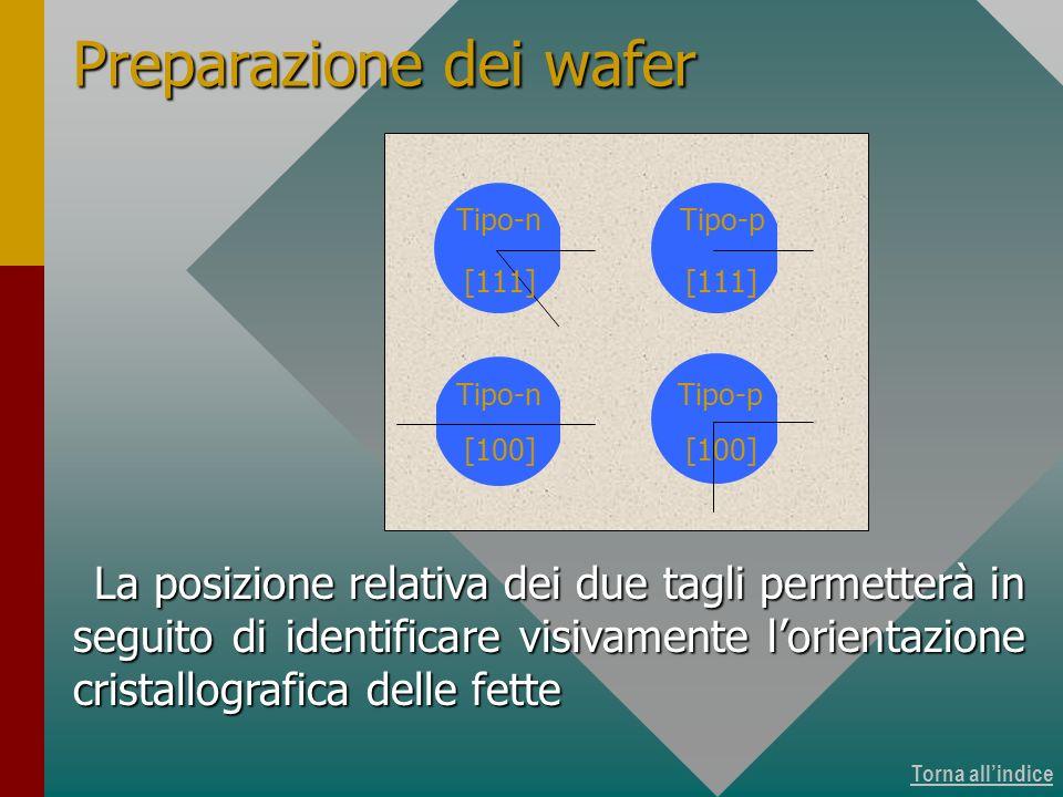 Produzione dei wafer 7 di 15