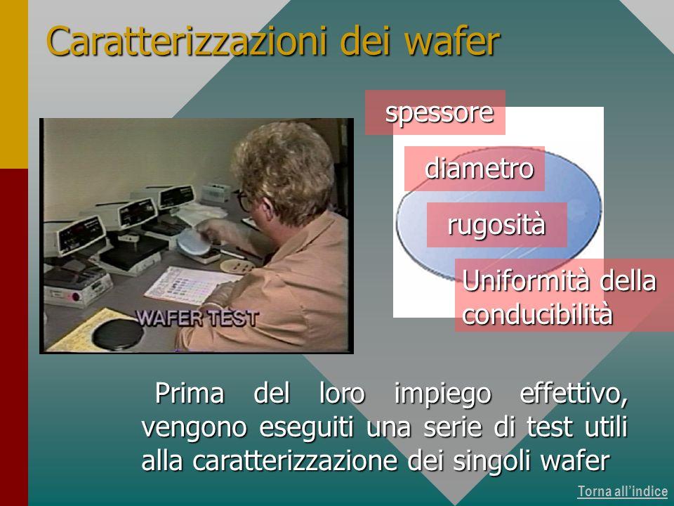Produzione dei wafer 14 di 15