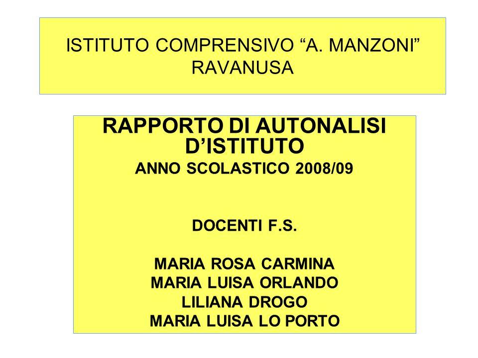 ISTITUTO COMPRENSIVO A. MANZONI RAVANUSA