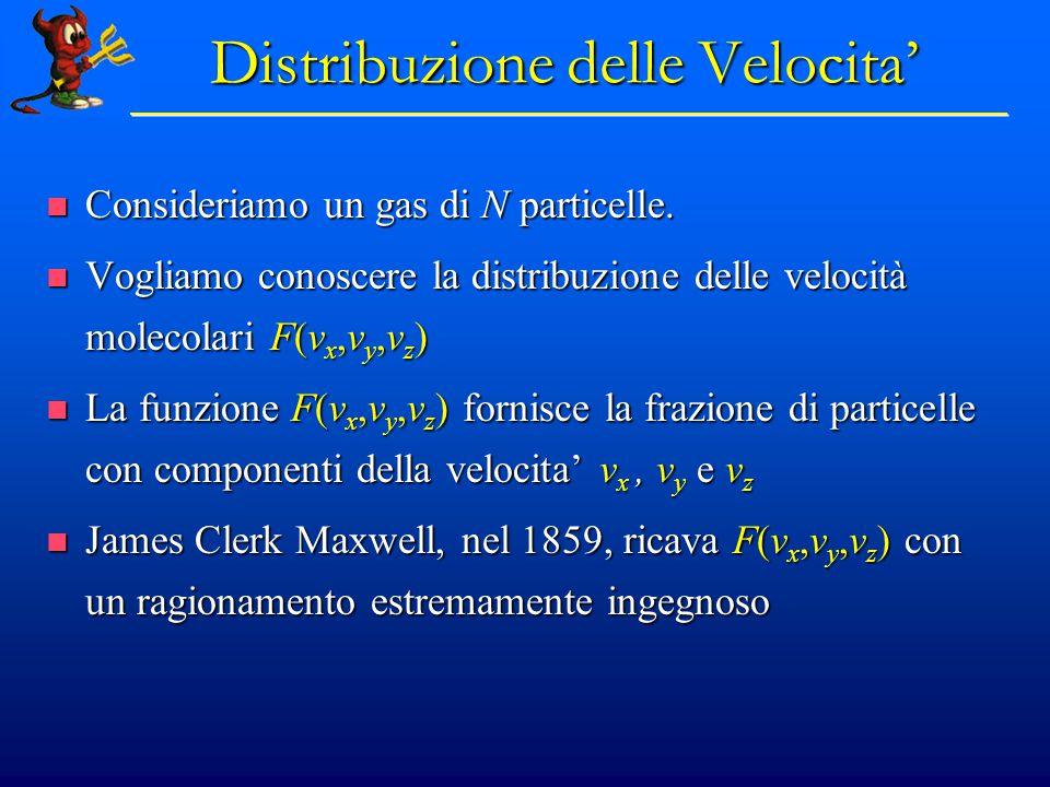 Distribuzione delle Velocita'