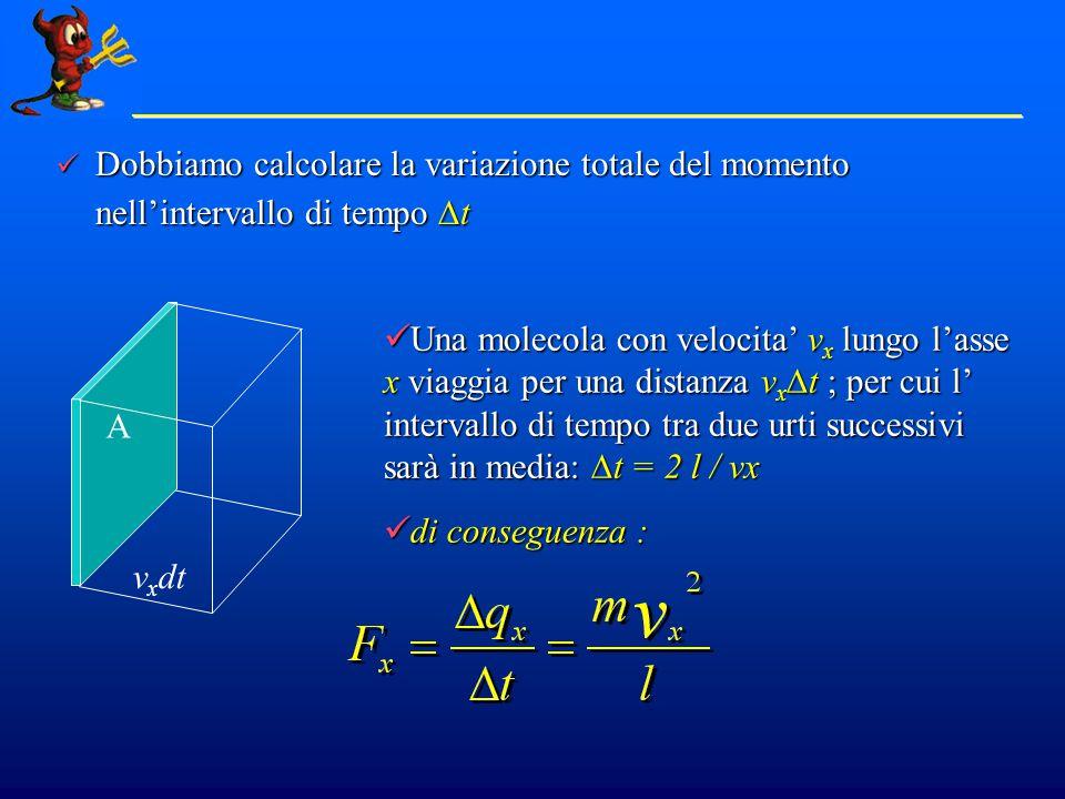 Dobbiamo calcolare la variazione totale del momento nell'intervallo di tempo Dt