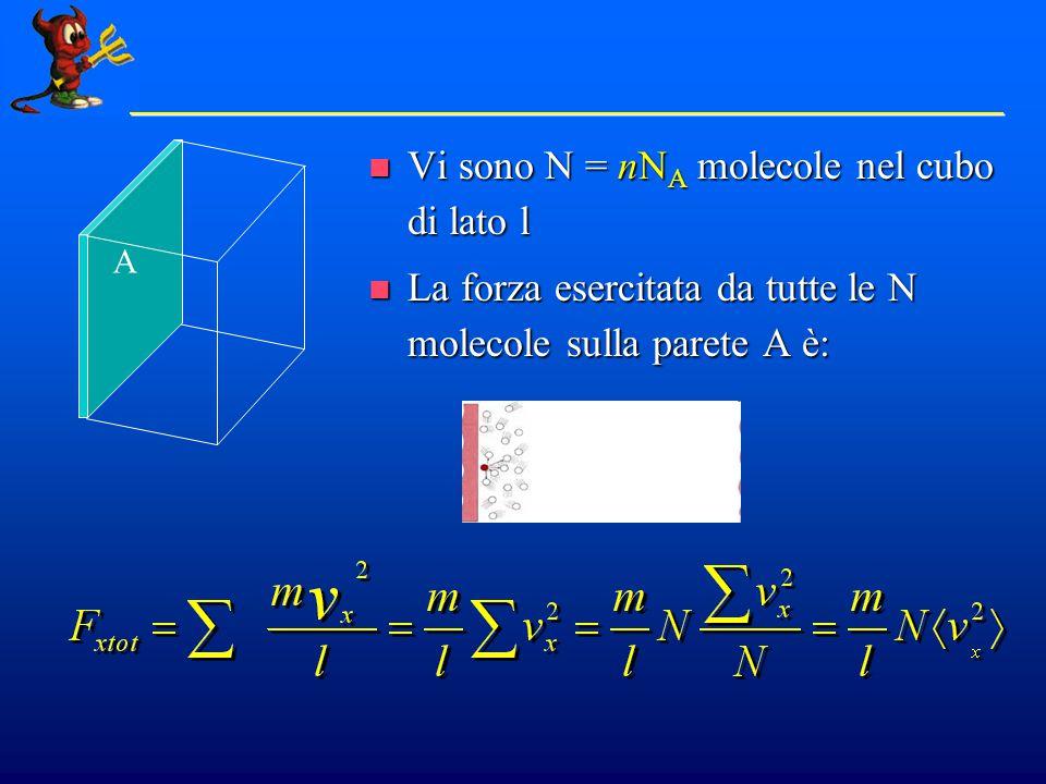 Vi sono N = nNA molecole nel cubo di lato l