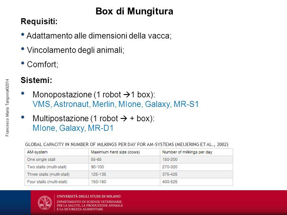 Box di Mungitura Requisiti: Adattamento alle dimensioni della vacca;