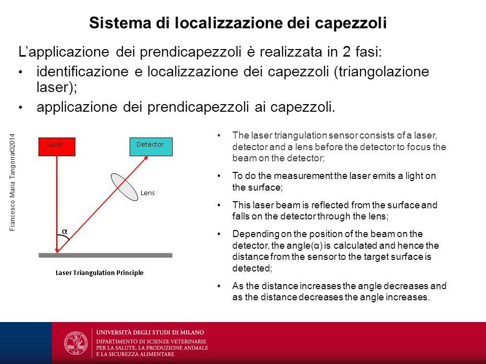 Sistema di localizzazione dei capezzoli