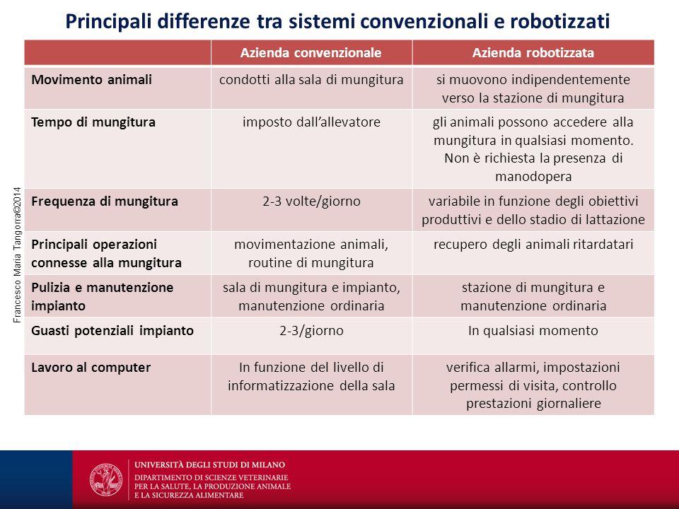 Principali differenze tra sistemi convenzionali e robotizzati
