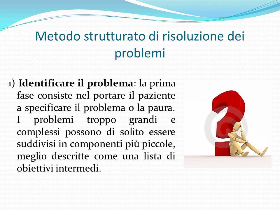 Metodo strutturato di risoluzione dei problemi