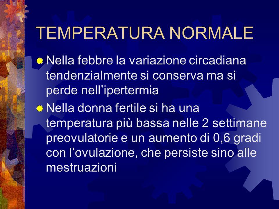 TEMPERATURA NORMALE Nella febbre la variazione circadiana tendenzialmente si conserva ma si perde nell'ipertermia.